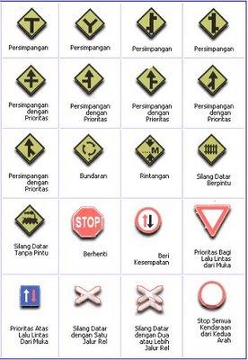 Sebagian rambu2 jalan yg mesti dipatuhi untuk kelancaran & keamanan berkendara, atau pun berjalan kaki.