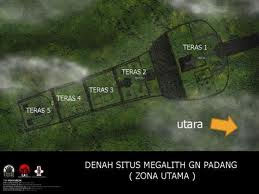 Posisi teras di situs Gunung Padang.